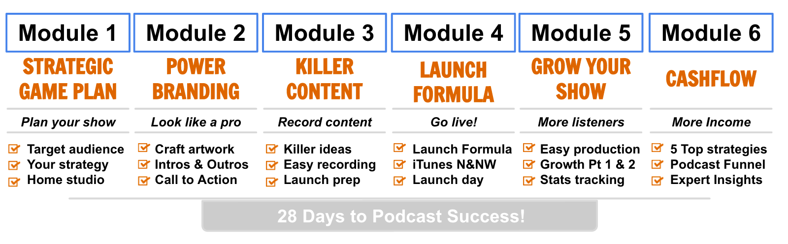 Cashflow Podcasting Course: Start a podcast for business