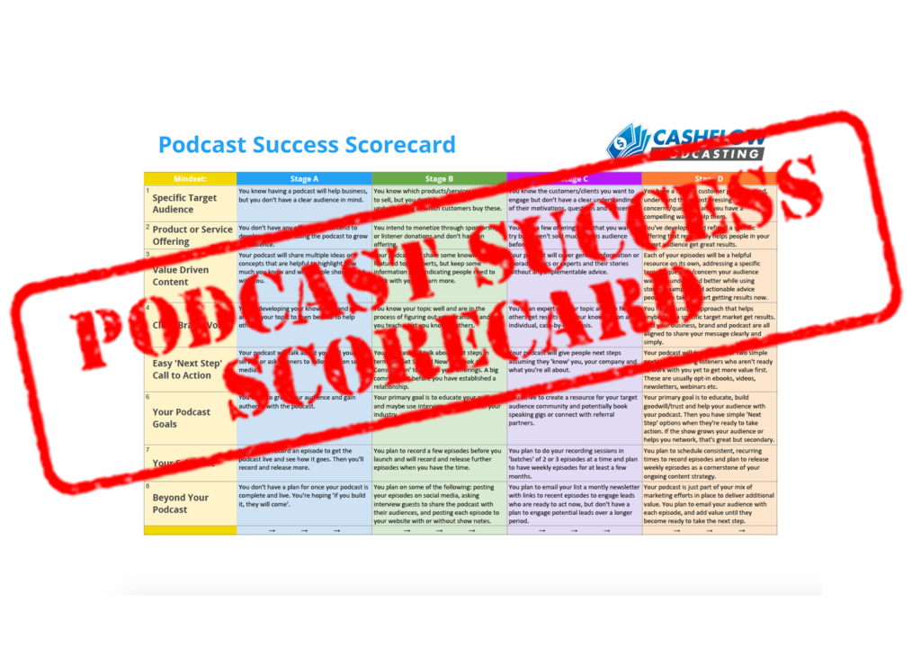 Podcast Success Scorecard